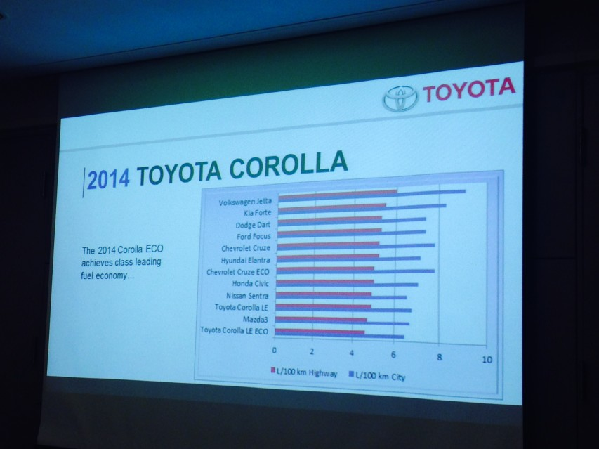 Interesting breakdown of top cars by their fuel economy. Lower is better in the graph, obviously.